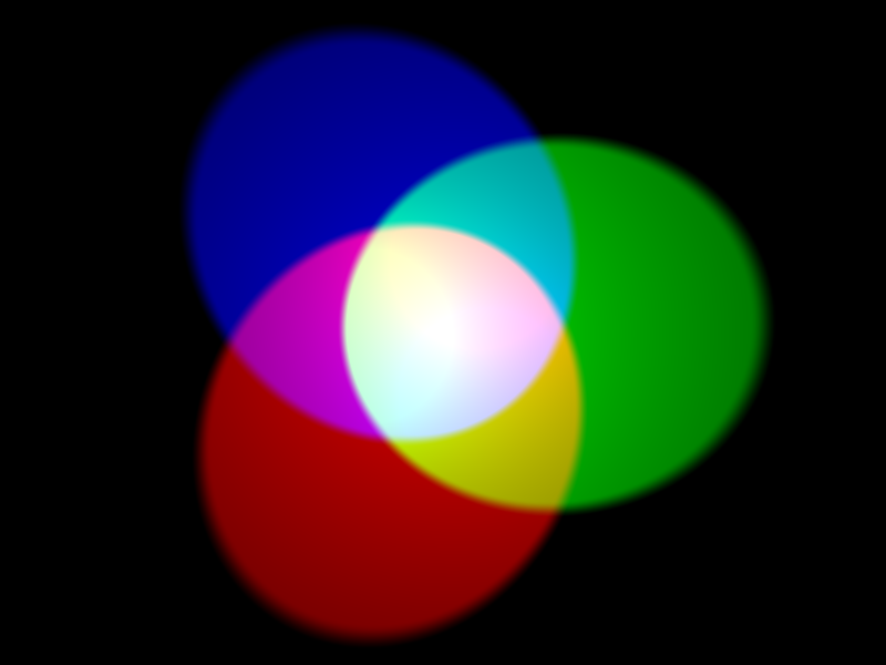 A simulated example of additive color mixing